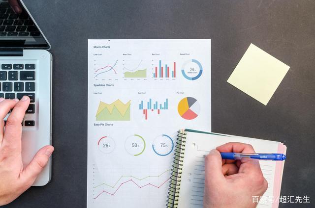 企业如何选择合适的发帖平台进行引流
